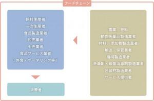 page_parts_03