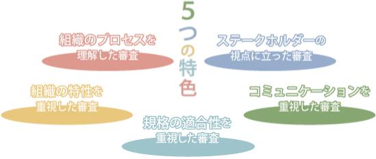 tokusyoku_03